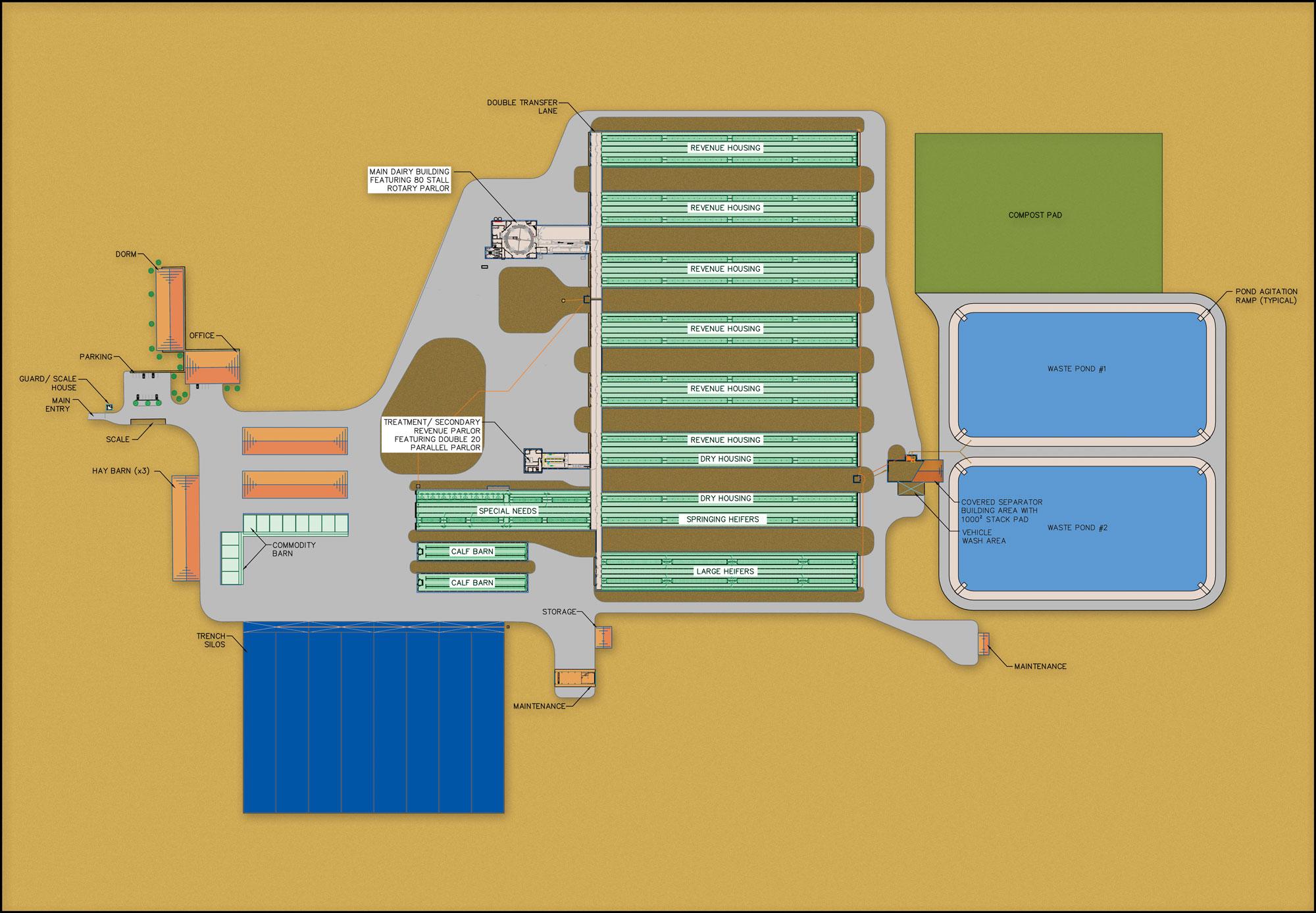 Typical Dairy Farm Design